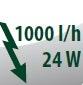 Förderleistung 1000 Liter pro Stunde mit 24 Watt