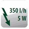 Förderleistung 350 Liter pro Stunde mit 5 Watt
