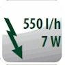 Förderleistung 550 Liter pro Stunde mit 7 Watt