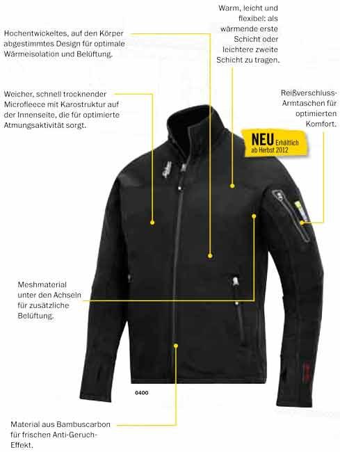 Snickers 9435 Body Mapping Mikro Fleece Jacke