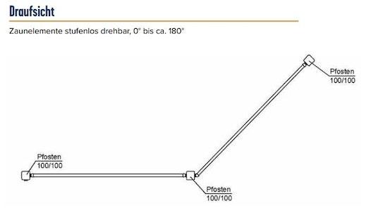 https://assets.koempf24.de/Draufsicht_Norport_Zaunelement_Stufenlos_drehbar.JPG?auto=format&fit=max&h=800&q=75&w=1110&s=306630275070ba0739d85d98c84cb40d