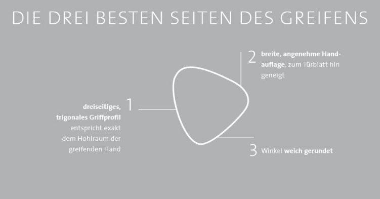 https://assets.koempf24.de/Griffwerk_DiedreibestenSeitendesGreifens_Piktogramm_TRI134.jpg?auto=format&fit=max&h=800&q=75&w=1110