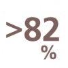https://assets.koempf24.de/Wirkungsgrad_mehr_als_82_.jpg?auto=format&fit=max&h=800&q=75&w=1110&s=b6dc9058872a3475723c554f8e0f9ecf