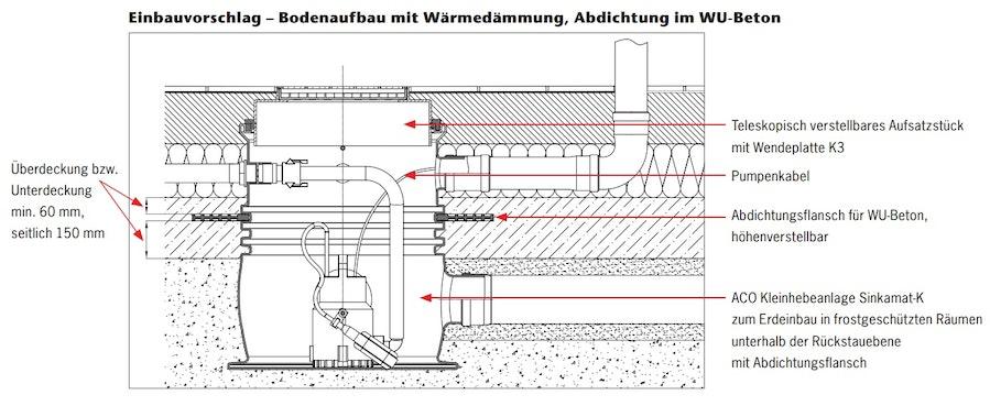 Einbaubeispiel in Bodenplatte - WU Beton