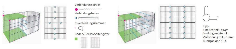 Technische Zeichnung bellissa U-Gabione