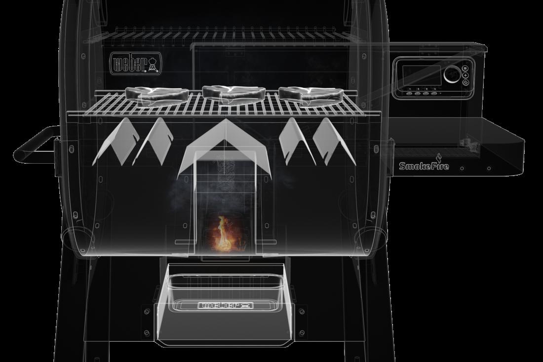 Der SmokeFire Pelletgrill von Weber verfügt über Flavourizer Bars anstatt einer großen Fettabtropfwanne