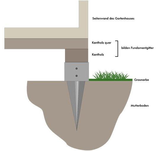 Pfahlfundament Detail