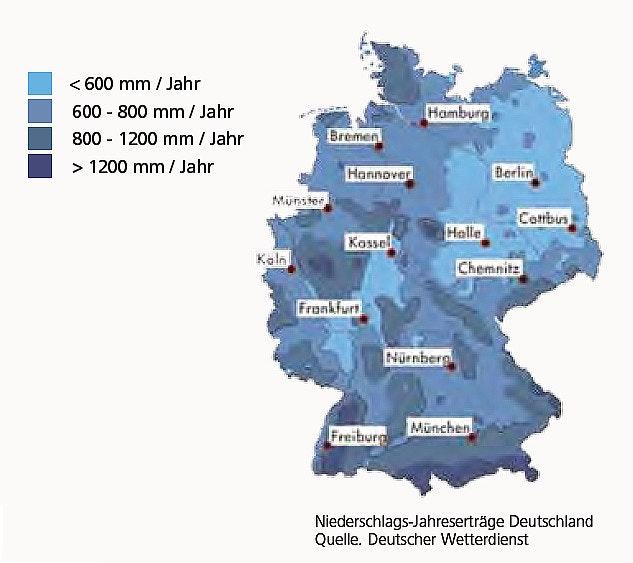 Niederschlags-Jahreserträge Deutschland