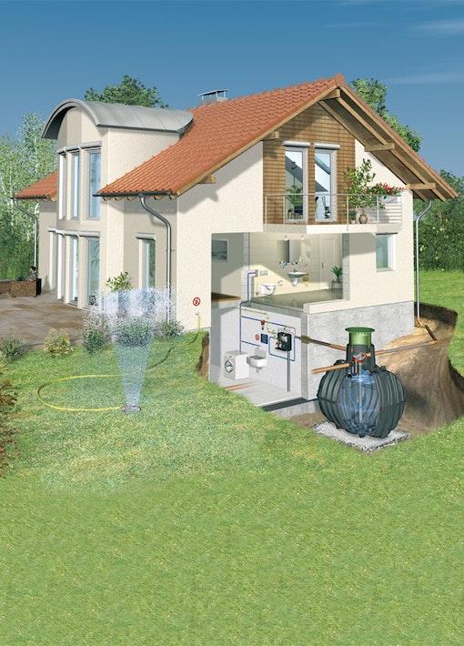 Graf Erdtanks und Zisternen - Regenwassernutzung made in Germany