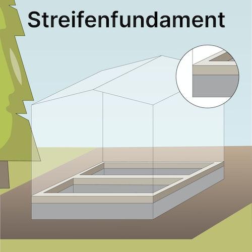 Streifenfundament für das Gartenhaus