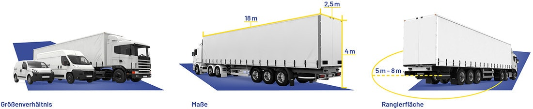 Anlieferung mit 40t LKW