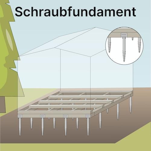 Schraubfundament für das Gartenhaus