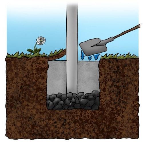 Zaunbau: So werden die Pfosten richtig betoniert!