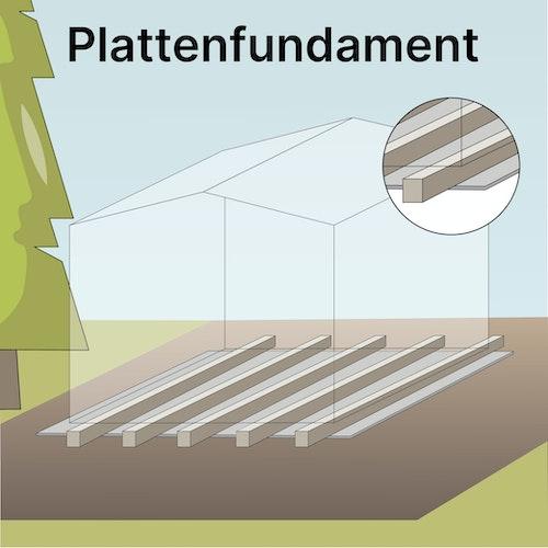 Plattenfundament für das Gartenhaus