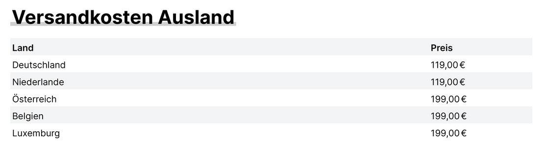 Versandkosten Ausland Tabelle
