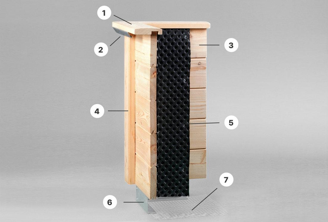 Ein hochwertiges Hochbeetverfügt in der Regel über einen solchen oder einen ähnlichen Aufbau