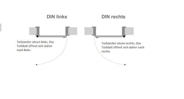 DInlinks_und_rechts-1_berabeitet