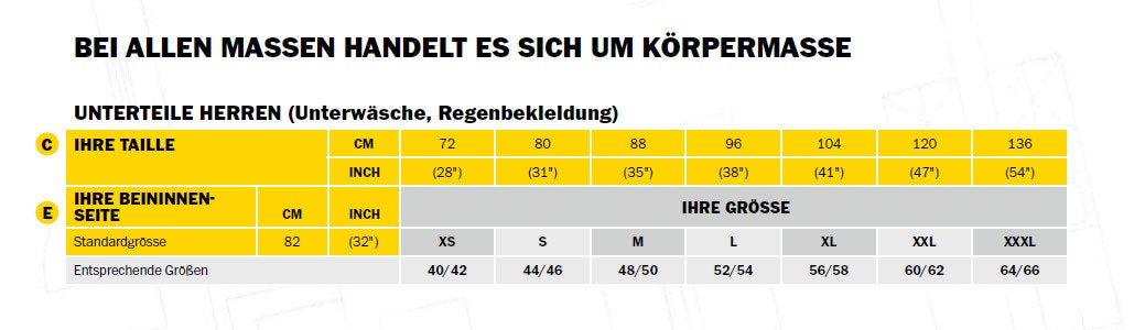 Gr_entabelle-Herren-Unterteil_Regenbekleidung