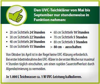 SMARTLINE UVC-Teichklärer