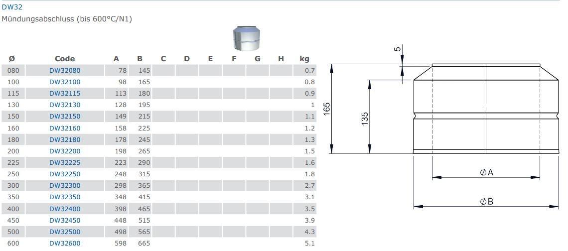 https://assets.koempf24.de/jeremias_masszeichnung_DW32.JPG?auto=format&fit=max&h=800&q=75&w=1110&s=02748a6d8923dbbf9c5cf8f6fb97a9c4