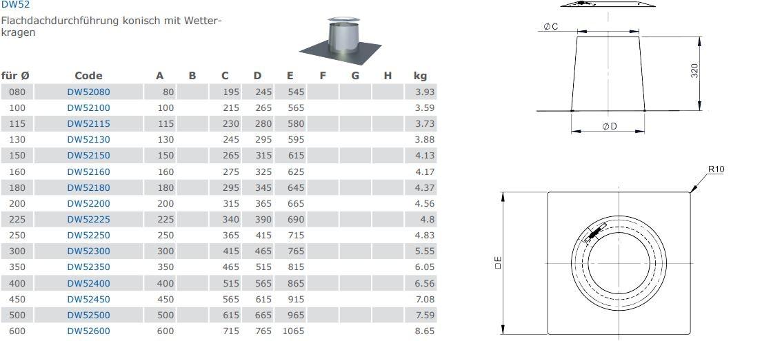 https://assets.koempf24.de/jeremias_masszeichnung_DW52.JPG?auto=format&fit=max&h=800&q=75&w=1110&s=b8d2f98c4cca0da4e993a0f13924b269