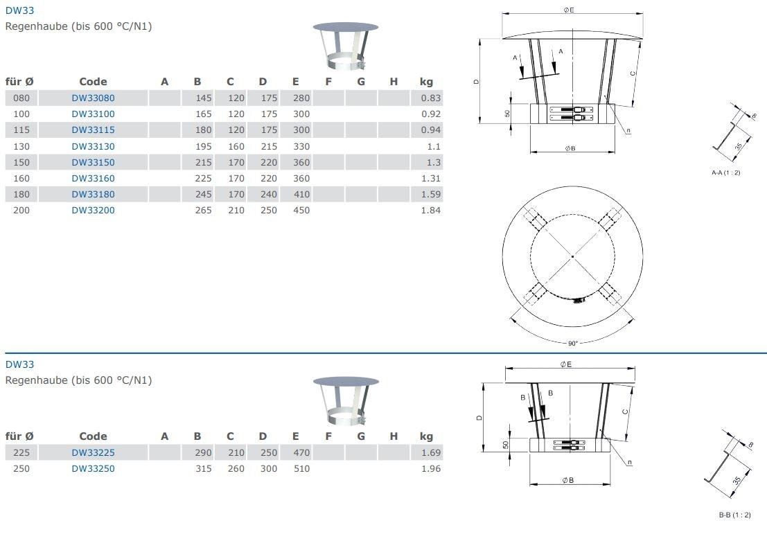 https://assets.koempf24.de/jeremias_masszeichnung_dw33.JPG?auto=format&fit=max&h=800&q=75&w=1110