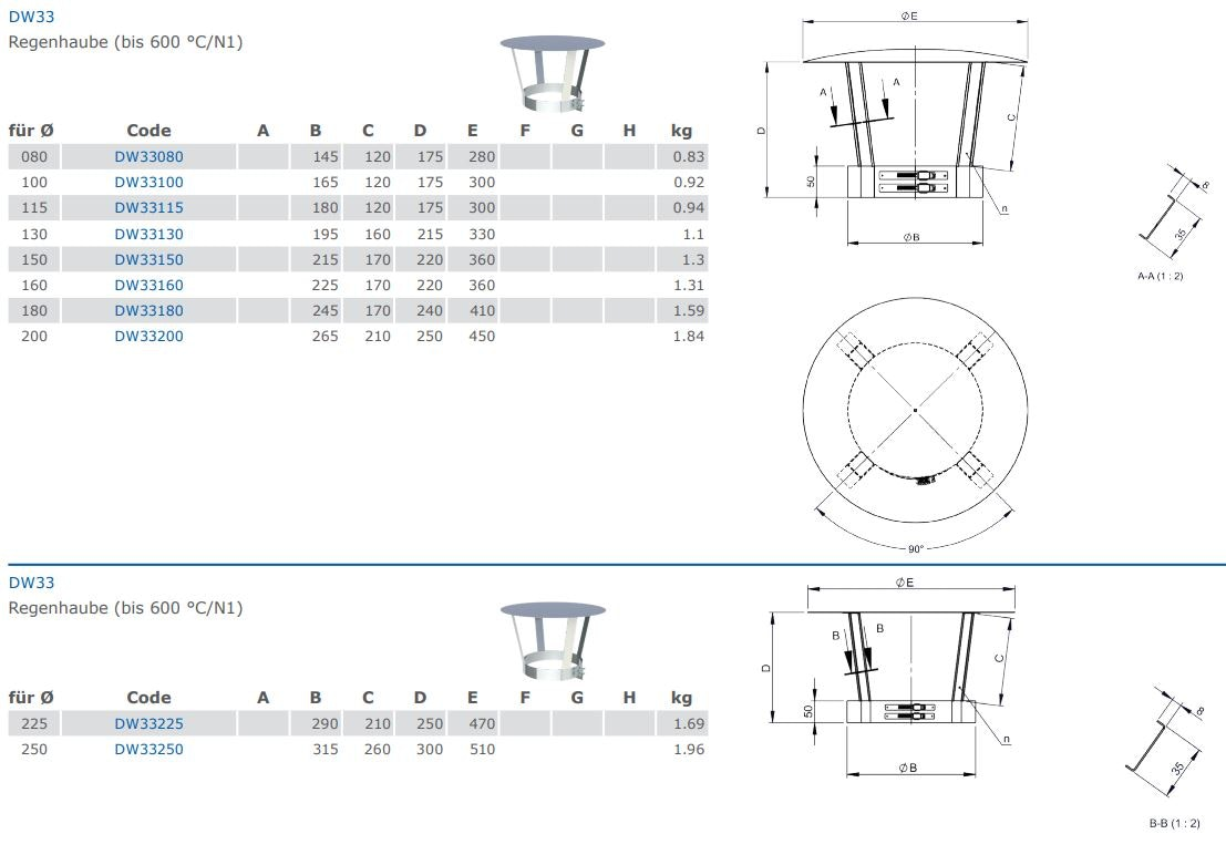 https://assets.koempf24.de/jeremias_masszeichnung_dw33.JPG?auto=format&fit=max&h=800&q=75&w=1110&s=0129cd45da017af6c8337fe2a0ec4fc3