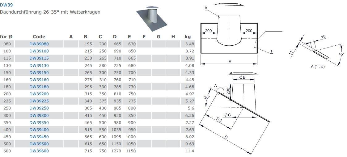 https://assets.koempf24.de/jeremias_masszeichnung_dw39.JPG?auto=format&fit=max&h=800&q=75&w=1110&s=ad08b4c7161ca6765572714a95995804