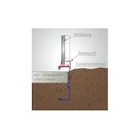 KGT Fundamentrahmen für Gewächshaus Rose Typ II + Typ III + Typ IV