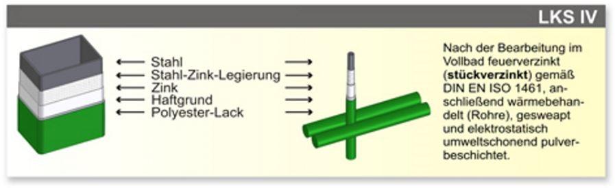 LEGI Korrosionsschutz IV