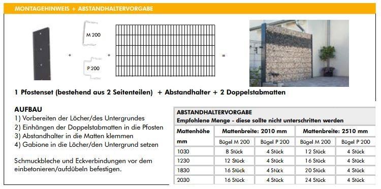 Kraus-Montagehinweis_Abstandhaltervorgabe