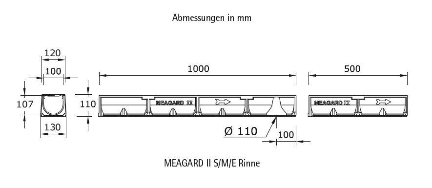 MEAGARD_SME