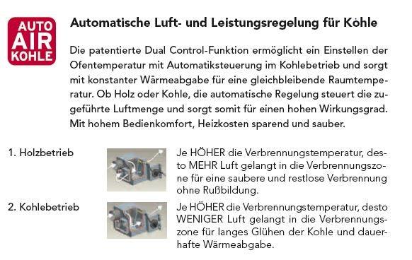 Pikto-Automtaische_Luft-_und_Leiszutngsregelung