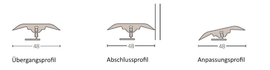 Piktogramm_3in1_HDF_Profil_Vinyl_Parador