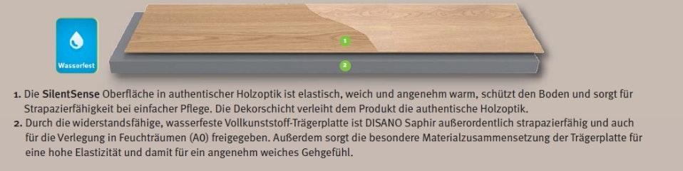 Produktaufbau_DISANO_Saphir