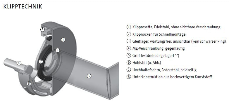 Querschnitt_Kliptechnick