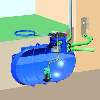 REWATEC Garten Komplett-System ECO mit Erdtank BlueLine II