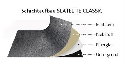 Schichtaufbau_Classic