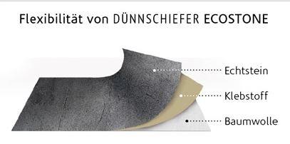Schichtaufbau_Ecostine