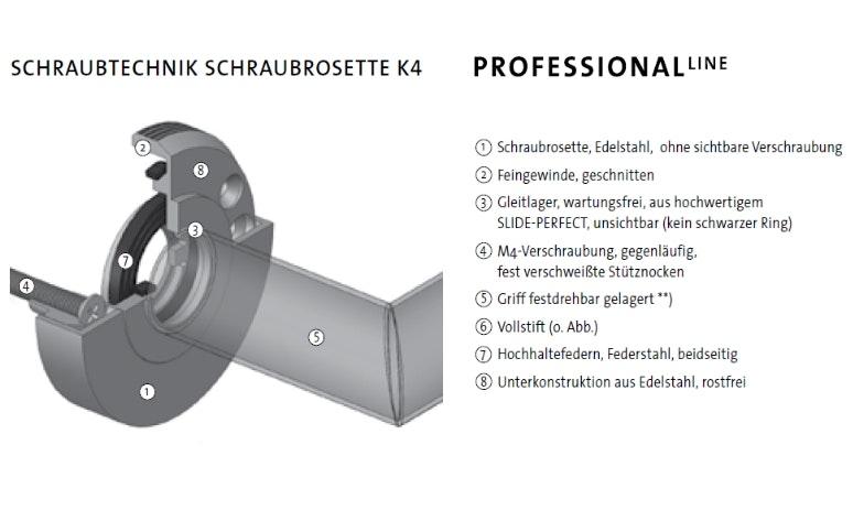 Schraubtechnik-Professional-K4