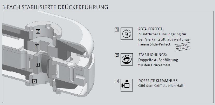 Skizze_Dr_ckerf_hrung