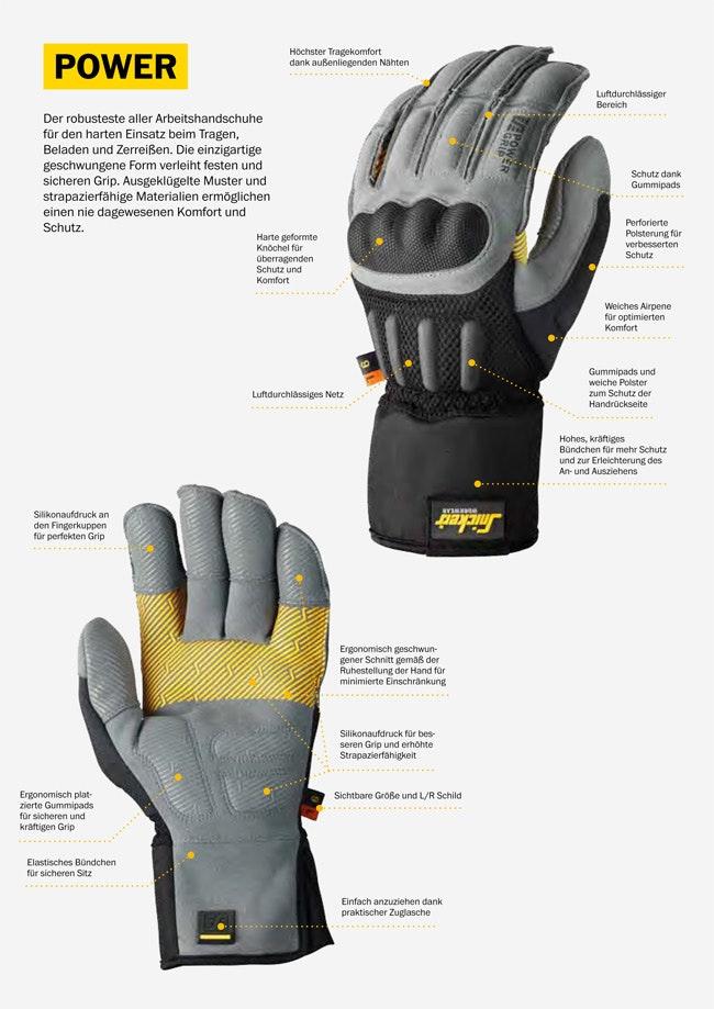 Snickers Workwear 9537 9538 Power Grip Handschuh