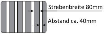 Streben-breit