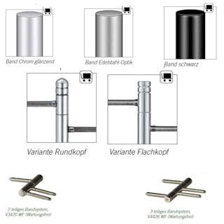 Designbänder Flachkopf / Rundkopf 2-teilig passend zu gefälzten Innentüren