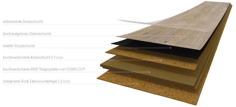 Technische_Eigenschaften_WICANDERS_wood_GO