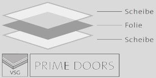 VSG_Prime_Doors