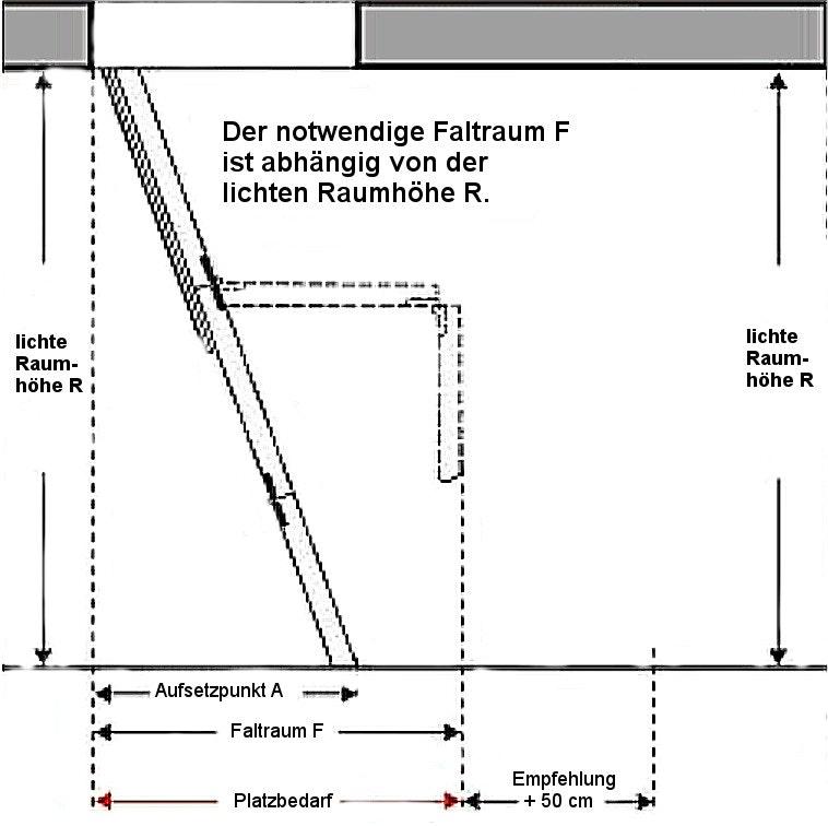 https://assets.koempf24.de/wellh_fer_faltraum_bodentreppen/wellh_fer-faltraum-bodentreppen.jpg?auto=format&fit=max&h=800&q=75&w=1110